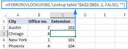 Iferror with Vlookup to return blank cell if nothing is found