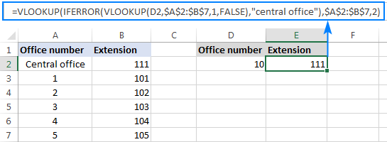 Vlookup with the nested IFERROR function