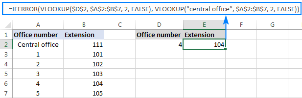 IFERROR formula with two vlookups