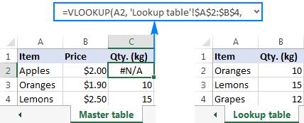 Vlookup formula returns the #N/A error.
