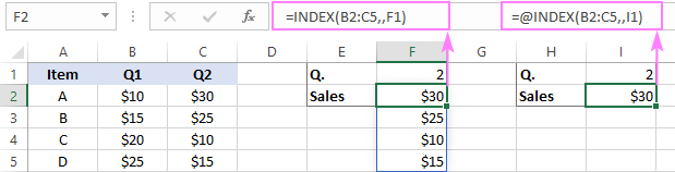The implicit intersection operator is added to old formulas.