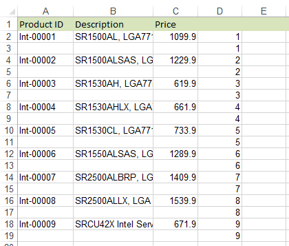 See empty rows appear between the rows with data