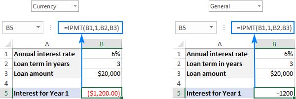 IPMT formula in Excel