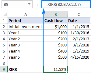 XIRR formula to calculate IRR for irregular cash flows