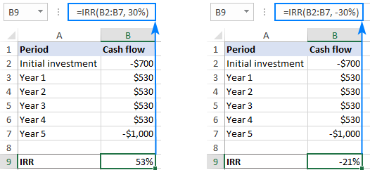 IRR calculation in Excel returns different results depending on the guess.