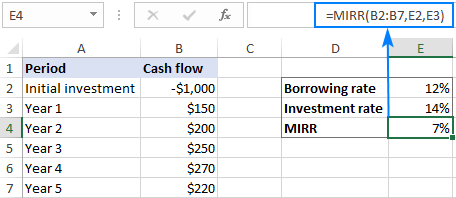 Use the MIRR function to calculate IRR with a different reinvestment rate.