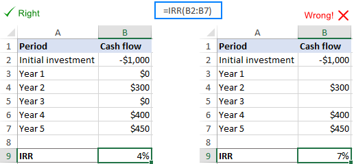 Excel IRR not working correctly because of blank cells