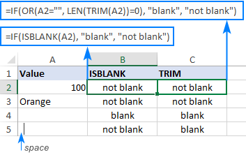 Treat cells containing empty strings and spaces as blanks.