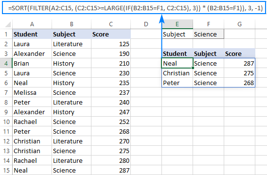 Get top 3 values and related data with condition