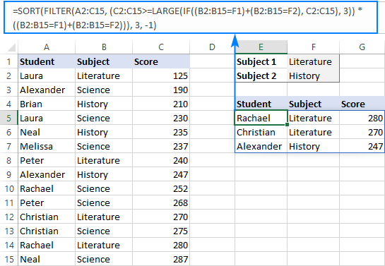 Filter top 3 values with OR criteria
