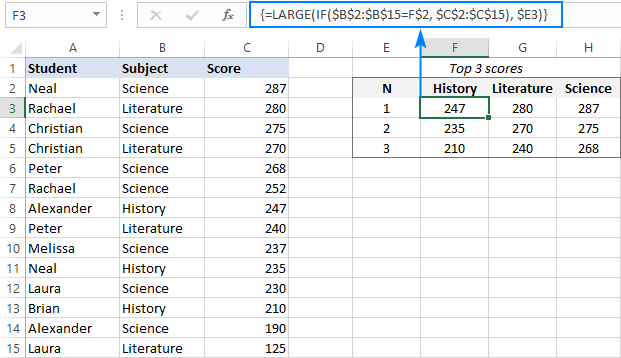 LARGE IF formula in Excel