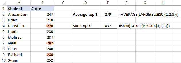 Sum and average largest N numbers in Excel