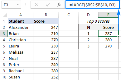 LARGE formula to get top 3 numbers