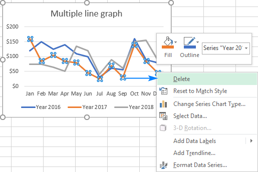 Delete a line in a graph.
