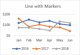 Line with Markers