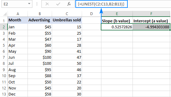 LINEST formula to calculate the slope and intercept in a simple linear regression