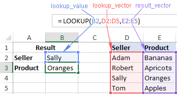 Excel LOOKUP formula in detail