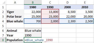 A matrix lookup formula with named ranges
