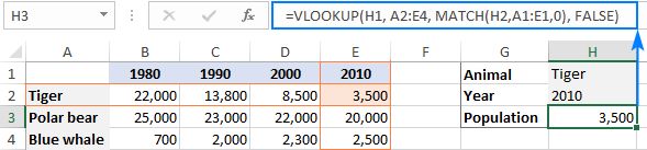 Two-way lookup using VLOOKUP and MATCH