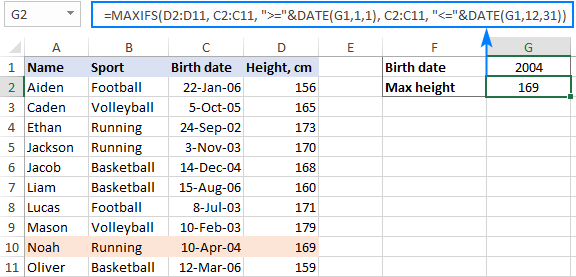 Conditional max for dates