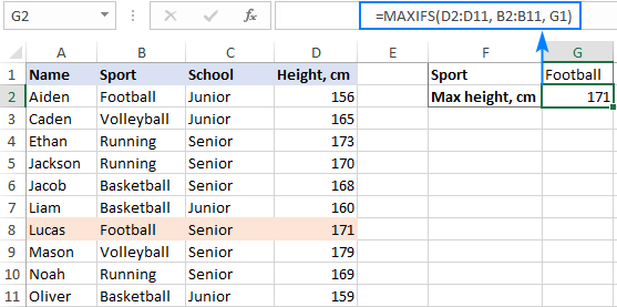 MAXIFS function in Excel