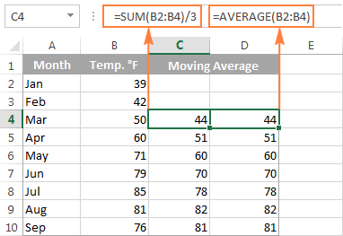 Moving average in Excel - calculate with formulas and