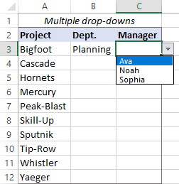 The dependent drop-down list in Excel