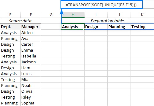 Getting the items for the main drop-down list