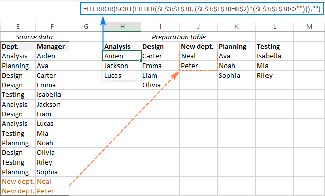Making a multiple drop-down list expandable