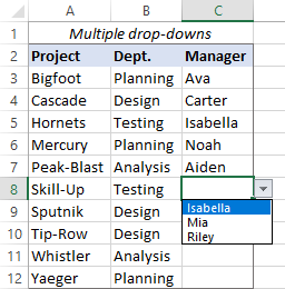 Dependent drop down list for multiple rows