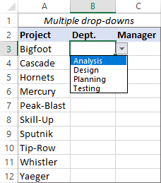 Primary drop-down list