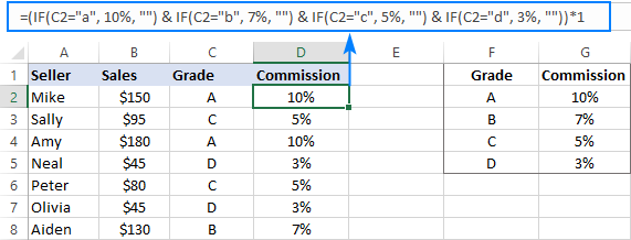 Concatenating multiple IF functions in Excel