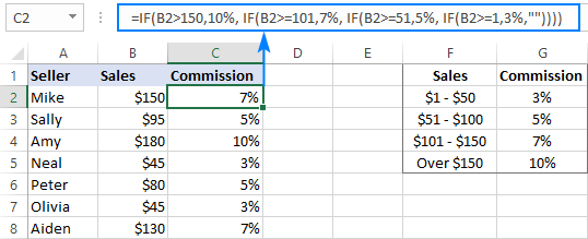 Excel Nested IF statements - examples, best practices and