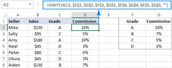 SWITCH function - a compact form of a nested IF formula in Excel