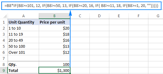 Nested IF formula to perform different calculations on numbers within a certain range