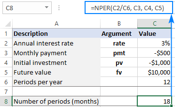 Calculate NPER based on present and future values