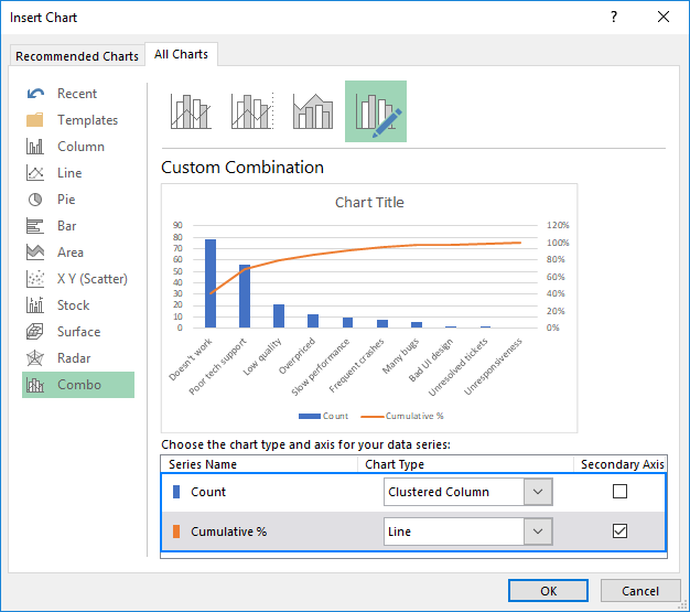 Creating a Pareto chart in Excel 2013