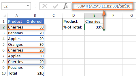 A formula to calculate a percentage of the total when items are in multiple rows