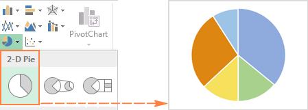 2-D pie chart in Excel