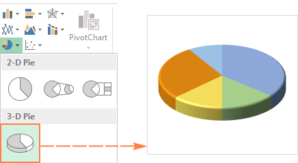 3 D Pie Chart In Excel