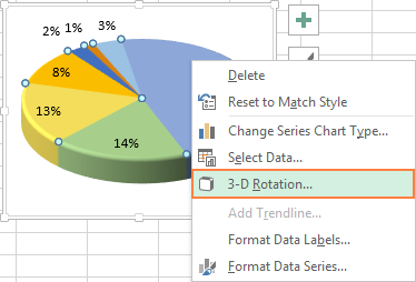 How to make a pie chart in excel 3 d rotation options ccuart Gallery