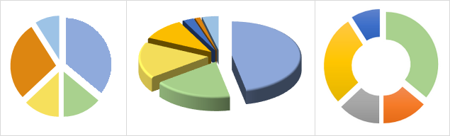 Exploded pie charts