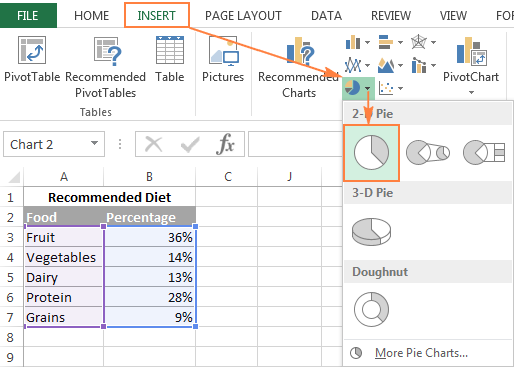 Creating A 2 D Pie Chart In Excel