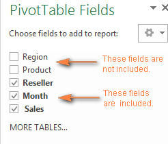Adding a field to the pivot table