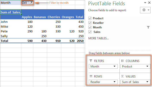An example of the three-dimensional pivot table