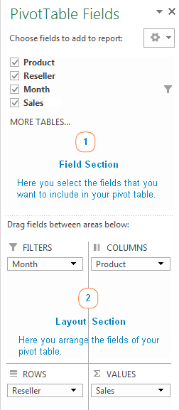 The PivotTable Field List