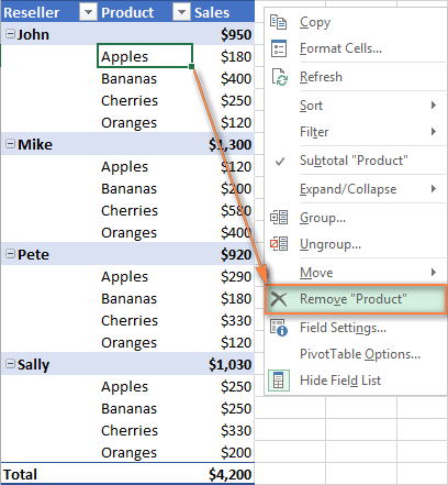 Removing a field from the pivot table