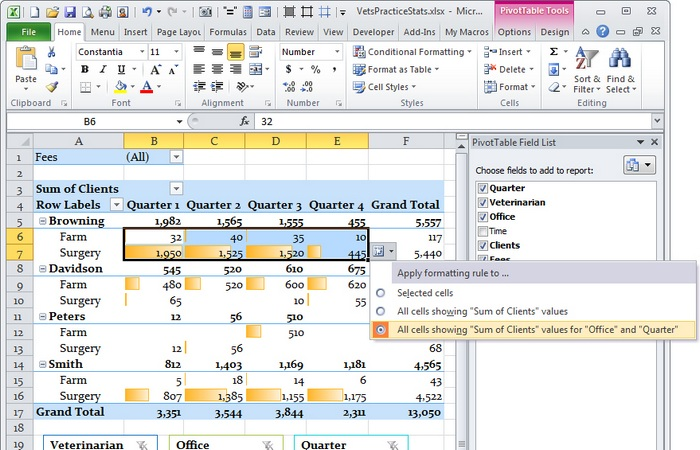 Extending the conditional format to other similar pieces of data in the PivotTable