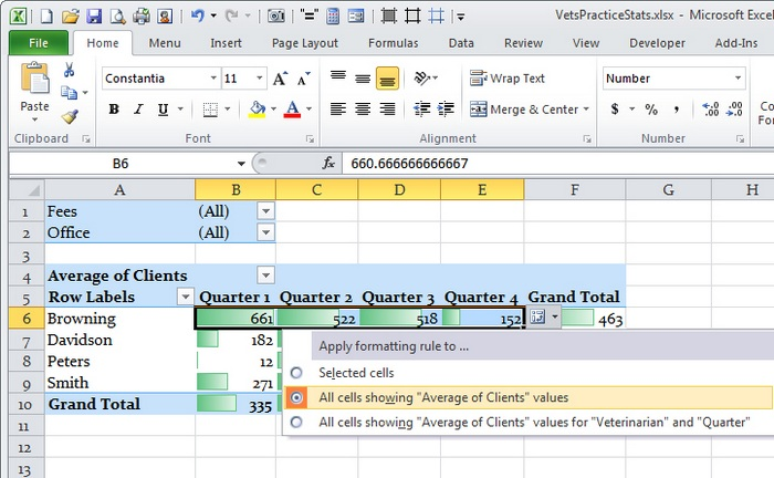 how to find rule in table of values
