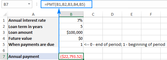 Full form of PMT function in Excel